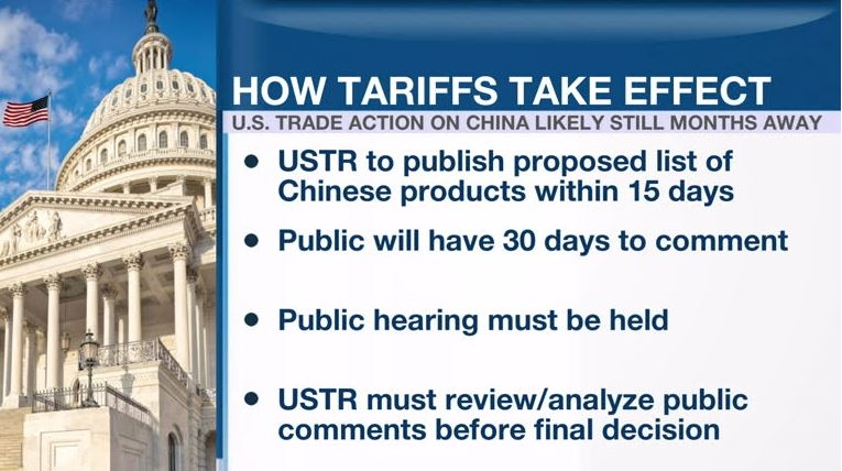 Trump's China tariff plan stokes trade worries, triggers market selloff
