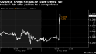 BC-Sweden's-Krona-Soars-as-Debt-Office-Places-Bet-on-Its-Strength