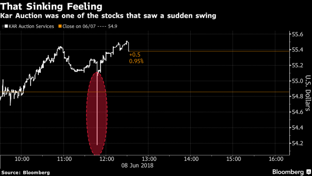 The New York Stock Exchange (NYSE) is reflected in a mirrored door in New  sc 1 st  BNN & Handful of U.S. Stocks Saw Split-Second Spikes Before Reversing ...