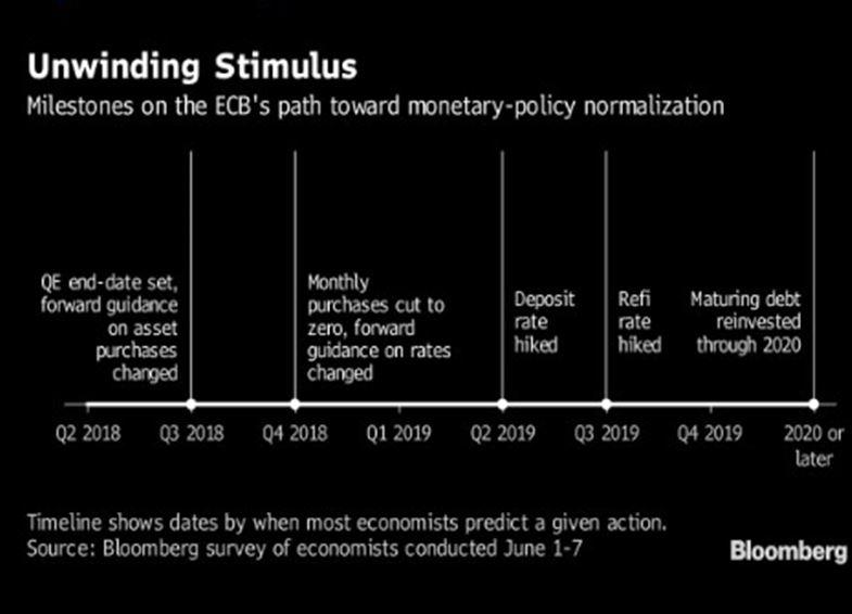 Larry Berman: Bond supply and unwinding QE should push