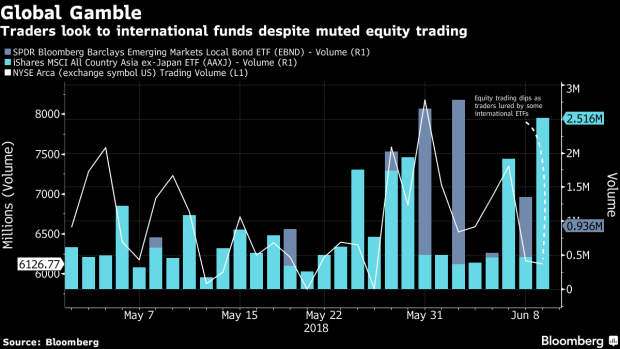 Investors Rush To Asia Funds Amid Trump Kim Meeting Etf Watch Bnn