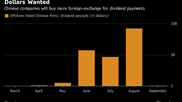 BC-China's-Yuan-Set-to-Get-Hit-With-$20-Billion-Dividend-Onslaught