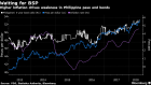 BC-Philippine-Peso-Needs-a-More-Hawkish-BSP-to-Stem-Losing-Streak