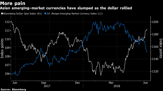 Emerging Asia to Suffer Most From Strong Dollar, Macquarie