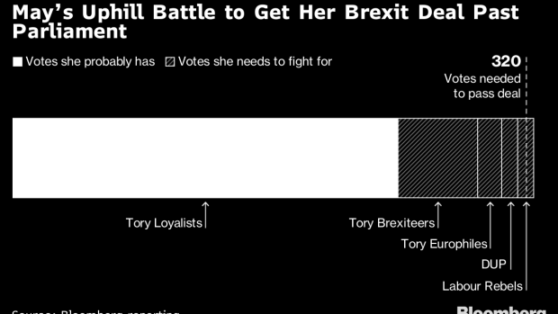 BC-You-Do-the-Math-Can-May-Get-Her-Brexit-Deal-Through-Parliament?