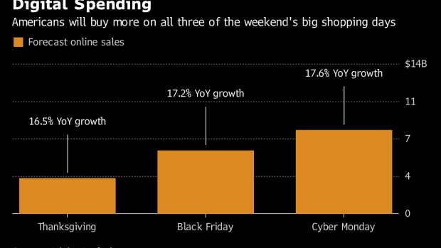 b9a141ce91 America s Online Spending Surge Portends Blowout Black Friday - BNN  Bloomberg