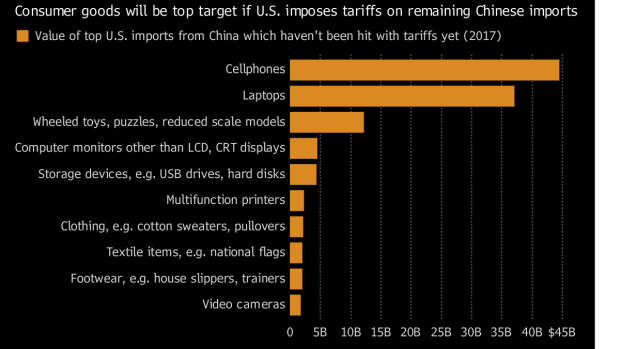Trump's Total Tariff Threat Spells Shock for Asia's Supply