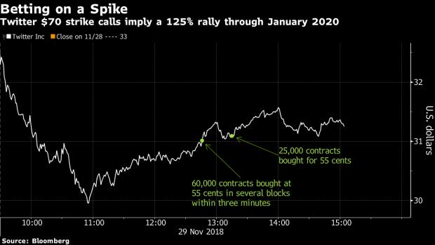 Stocks Under 1 Cent