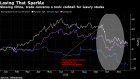 BC-Luxury-Stocks-Resume-Slide-as-'Third-Phase-of-Slowdown' Starts