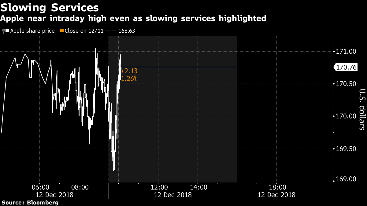Apple tightens its belt as analyst cites decline in services