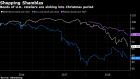 BC-UK-Retail-Malaise-Pressures-Bonds-Amid-Holiday-Shopping-Season