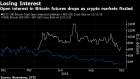 BC-Pros-Are-Ditching-the-Bitcoin-Market-JPMorgan-Says