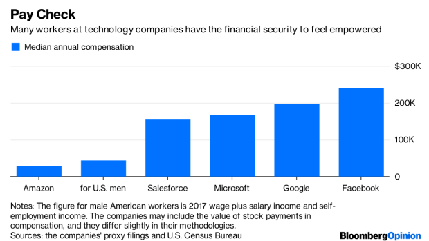 Eight Charts That Tell Technology's Story for 2018 - BNN Bloomberg