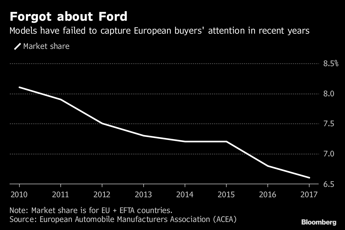 Europe Just Got Hit With a Massive Wave of Auto Job Cuts