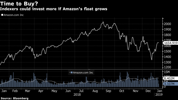 BC-In-the Bezos-Split-Indexer-Investors Weigh-a-Wonky-Question-Worth-$6-Billion