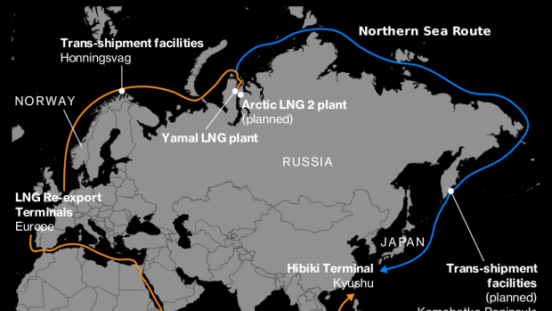 BC-Russia-Eyes-Island-Storage-for-Arctic-LNG-Amid-China-Demand-Boom