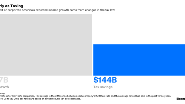 BC-Tax-Cut-Is-Better-(for-Companies)-and-Worse-(for-Everyone-Else)