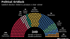 BC-Sweden-Ends-Historic-Political-Impasse-as-Government-Formed