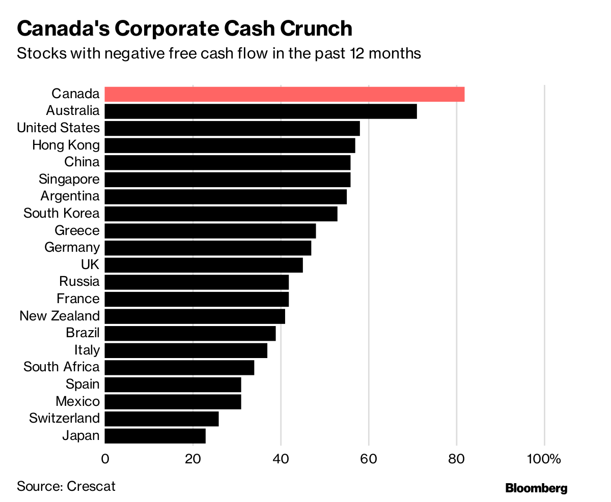 A top-performing U S  hedge fund is shorting Canada's banks