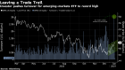 BC-A-Bullish-ETF-Trader-With-$6-Billion-Just-Made-Some-Risky-Bets