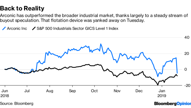 The $15 Billion Arconic Buyout That Wasn't - BNN Bloomberg