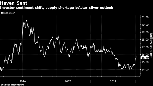 BC-Silver-Shortage-Promises-to-Boost-Price-in-2019