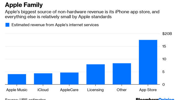 Apple Doesn't Need to Be Netflix to Succeed at Video - BNN