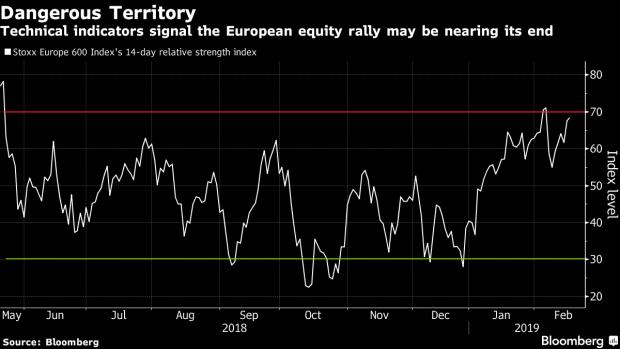 European Stocks Open Lower as Profit Miss Weighs on BHP, HSBC - BNN