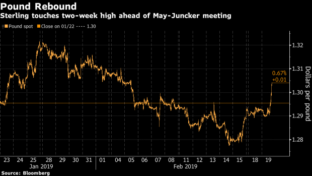 BC-Pound-Rallies-to-Two-Week-High-on-Optimism-Over-Brexit-Meeting