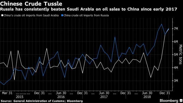BC-Saudi-Aramco-to-Build-$10-Billion-Chinese-Refinery-With-Partners