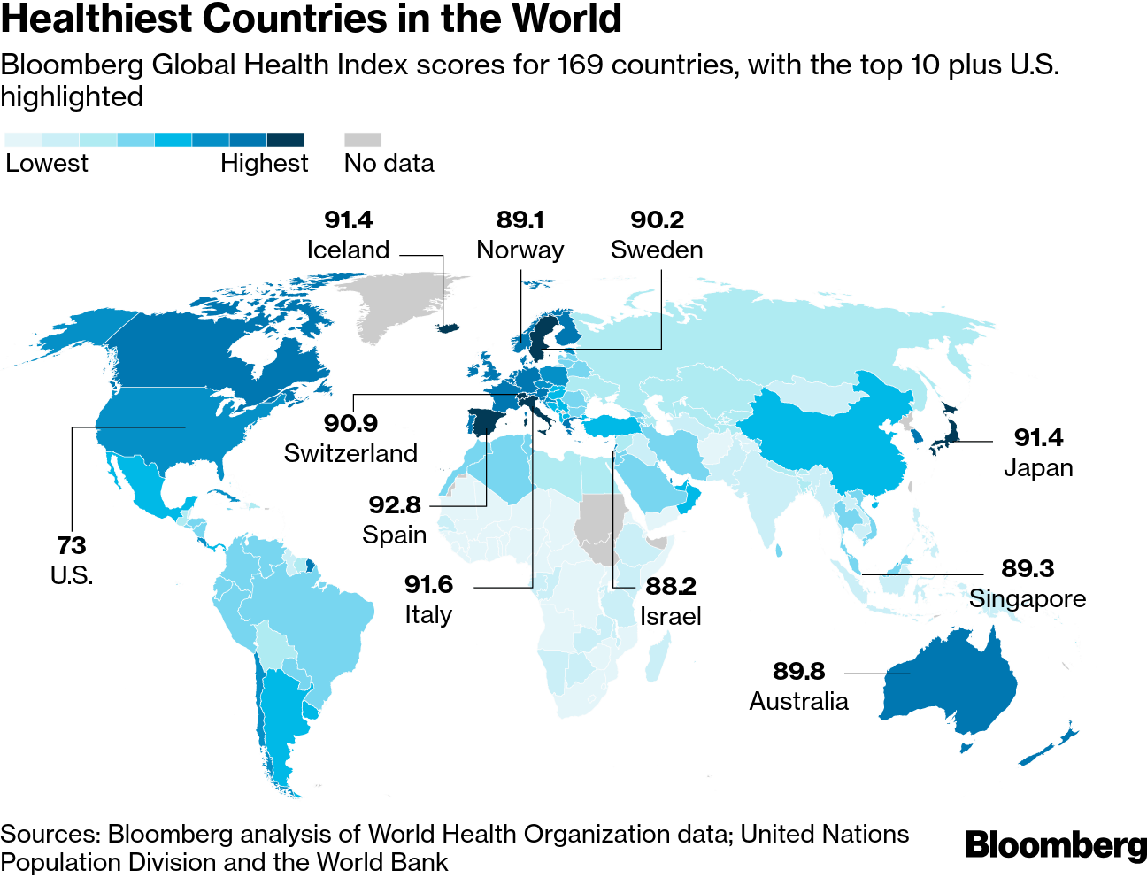 Israel Ranked 10th Healthiest Country in the World