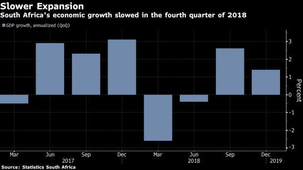 South Africa GDP Growth Slows in Fourth Quarter on Investment - BNN  Bloomberg 5c153ad5e49d