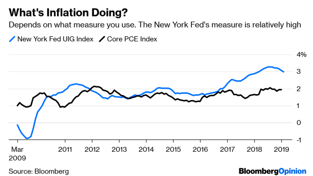 The Fed's Failures Are Mounting - BNN Bloomberg