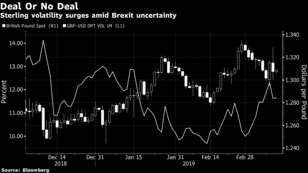 Hedge Fund Warns Markets Are Too Complacent of Hard Brexit