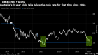 BC-Aussie-Three-Year-Yield-Falls-Below-RBA-Rate-as-Easing-Bets-Grow