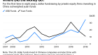 BC-The-China-Tech-Bubble-Is-Dead-Long-Live-the-China Tech-Bubble