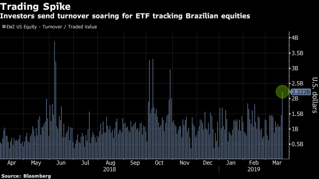 BC-Brazil-ETF-Sees-$24-Billion-in-Turnover-After-Temer's-Arrest