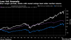 BC- Quants-Are-Grabbing-the-Calm-Stocks-That-Hedge-Funds-Don't-Want