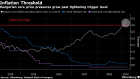 BC-Hungary-to-Buck-Global-Pause-With-Start-of-Monetary-Tightening