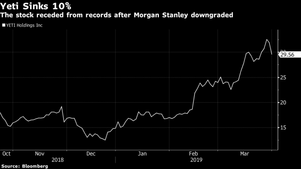 Yeti Slumps Further From Record as Morgan Stanley Turns