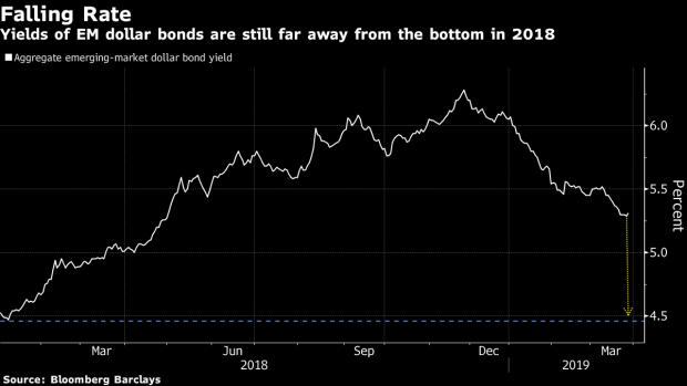 Emerging-Market Bonds Still a Buy for Goldman Asset, T  Rowe