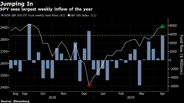 BC-$4-Trillion-Stock-Rally-Has-Buyers-Flooding-World's-Largest-ETF