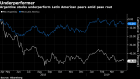 BC-Citi-Says-'Be-Brave'-and-Buy-Argentine-Stocks