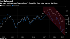 BC-German-Business-Confidence-Drop-Keeps-Rebound-Hopes-at-Bay