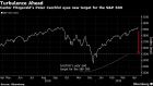 BC-Wall-Street's-Biggest-Bear-Still-Sees-S&P-500-Pain-Just-Not-as-Much