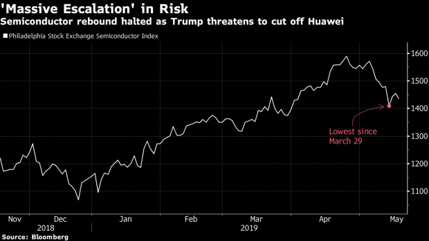 Trump's Huawei Threat Triggers Semiconductor Stock Sell-Off