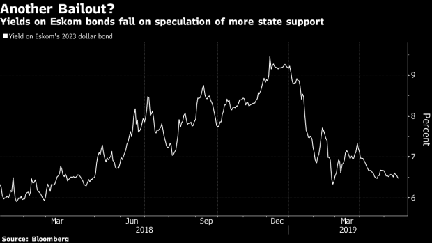 BC-Eskom-Yields-Near-2018-Low-as-Moody's-Plan-Spurs-Bailout-Talk