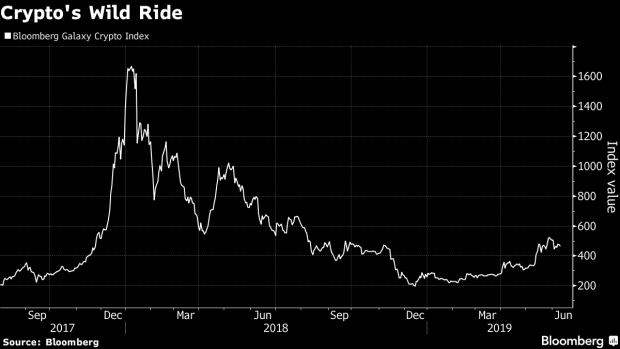 Crypto Exchanges Are Facing Their Biggest Regulatory Hurdle