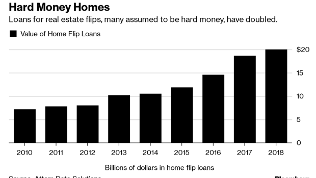 BC-Home-Flipping-Trend-Weakens-as-High-Interest-Lenders-Jump-40%