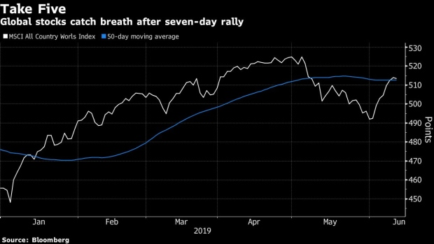 BC-Asia-Stocks-to-Track-US-Drop;-Treasuries-Gain-Markets-Wrap